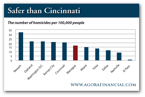 20121210-us-homicides.png