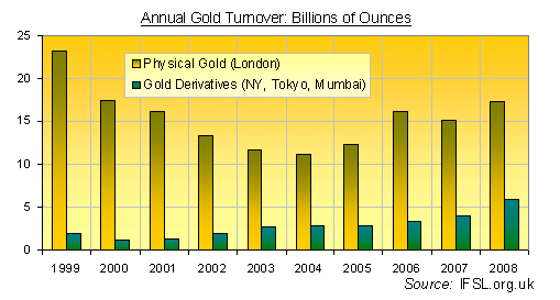 mmtc research on bullion trade Panama papers reveal dubious behaviour by drc's  of traded gold in an attempt to end the trade of so-called  research has exposed a lack of.