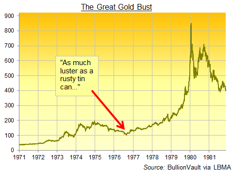 Great Gold Bust of 1976