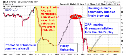 China, US & Inflation   Gold News