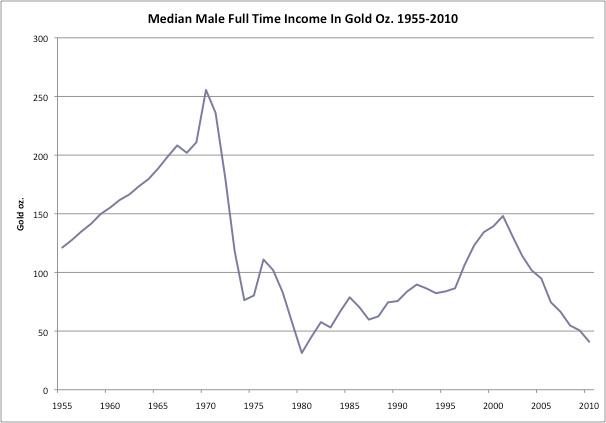 https://www.bullionvault.com/gold-news/files/nate13vii2.png