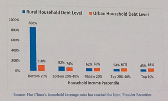 Slide from Li Fu of Citic's presentation at LBMA 2018.