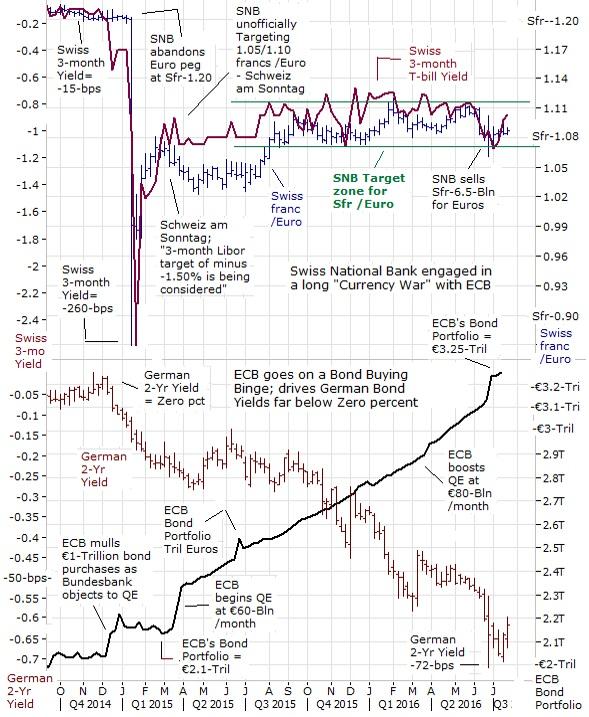 https://www.bullionvault.com/gold-news/sites/default/files/ecb-vs-snb-currency-war.jpg