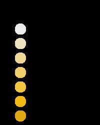 reset map gold reserves gold reserves