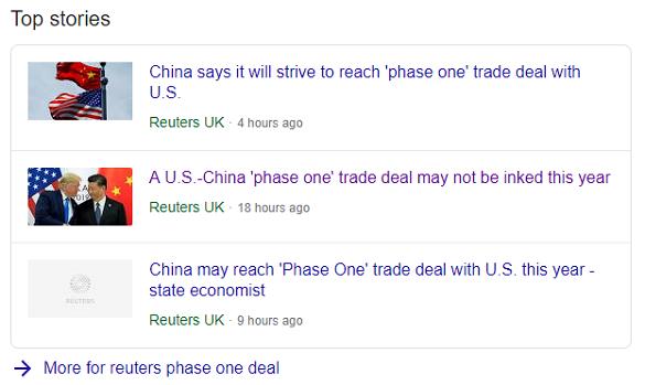 Reuters' headlines on US-China trade deal hopes, 21 Nov 2019