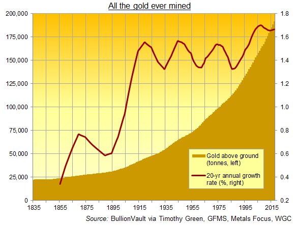 Peak Gold? Mining 'At Tipping Point' thumbnail